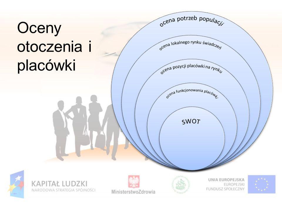 Projekt współfinansowany przez Unię Europejską w ramach Europejskiego Funduszu Społecznego Nowoczesne Zarządzanie ZOZ Restrukturyzacja zakładów opieki zdrowotnej