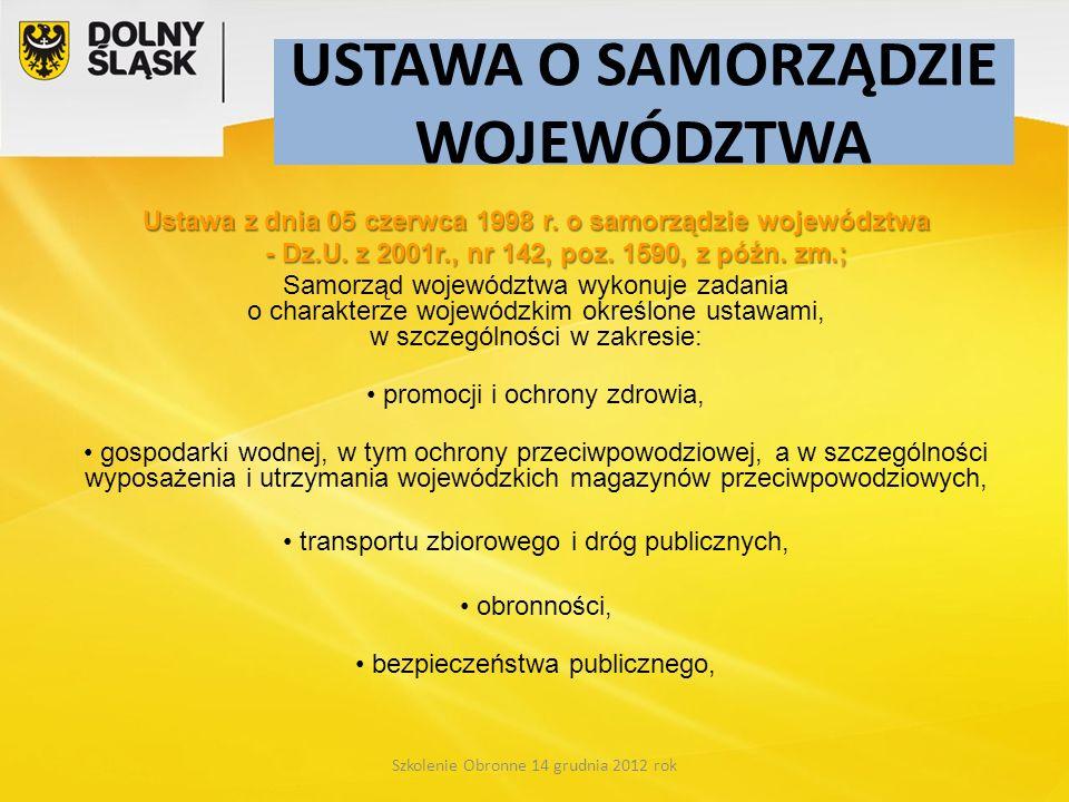 PRAWO ATOMOWE organy i jednostki organizacyjne administracji samorządu województwa Zgodnie z art.