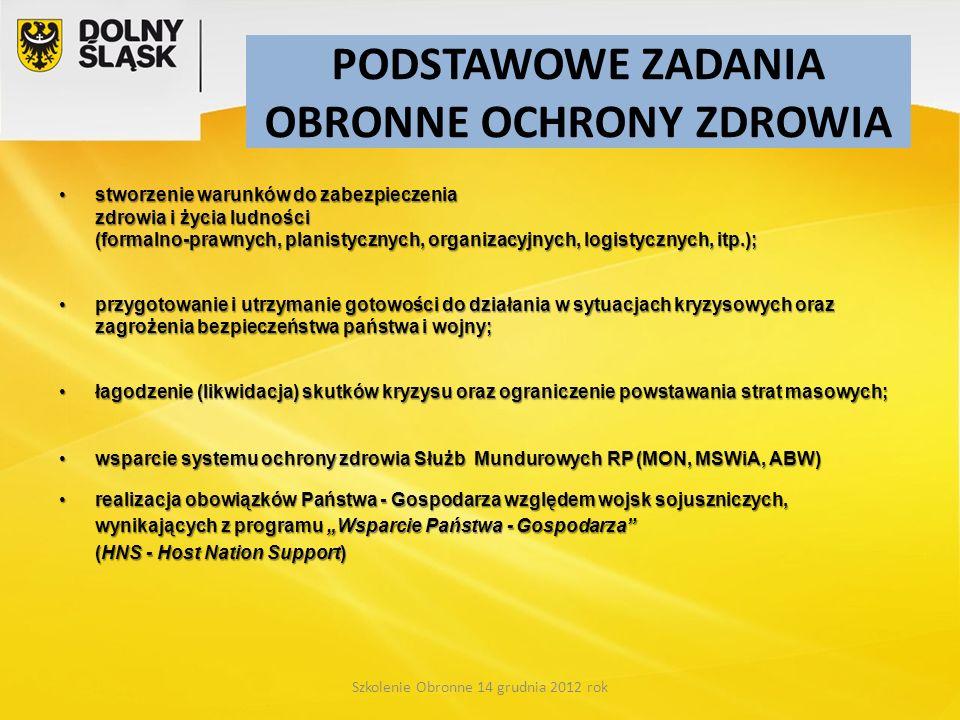 ROZPORZĄDZENIE RM Z DNIA 27 CZERWCA 2012 Rozporządzenie Rady Ministrów z dnia 27 czerwca 2012r.