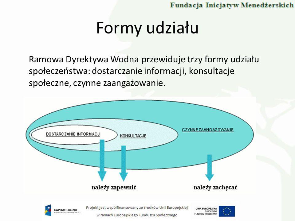Formy udziału Ramowa Dyrektywa Wodna przewiduje trzy formy udziału społeczeństwa: dostarczanie informacji, konsultacje społeczne, czynne zaangażowanie