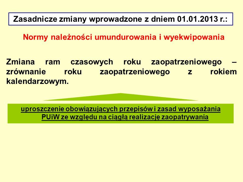 Zmiana ram czasowych roku zaopatrzeniowego – zrównanie roku zaopatrzeniowego z rokiem kalendarzowym. Zasadnicze zmiany wprowadzone z dniem 01.01.2013
