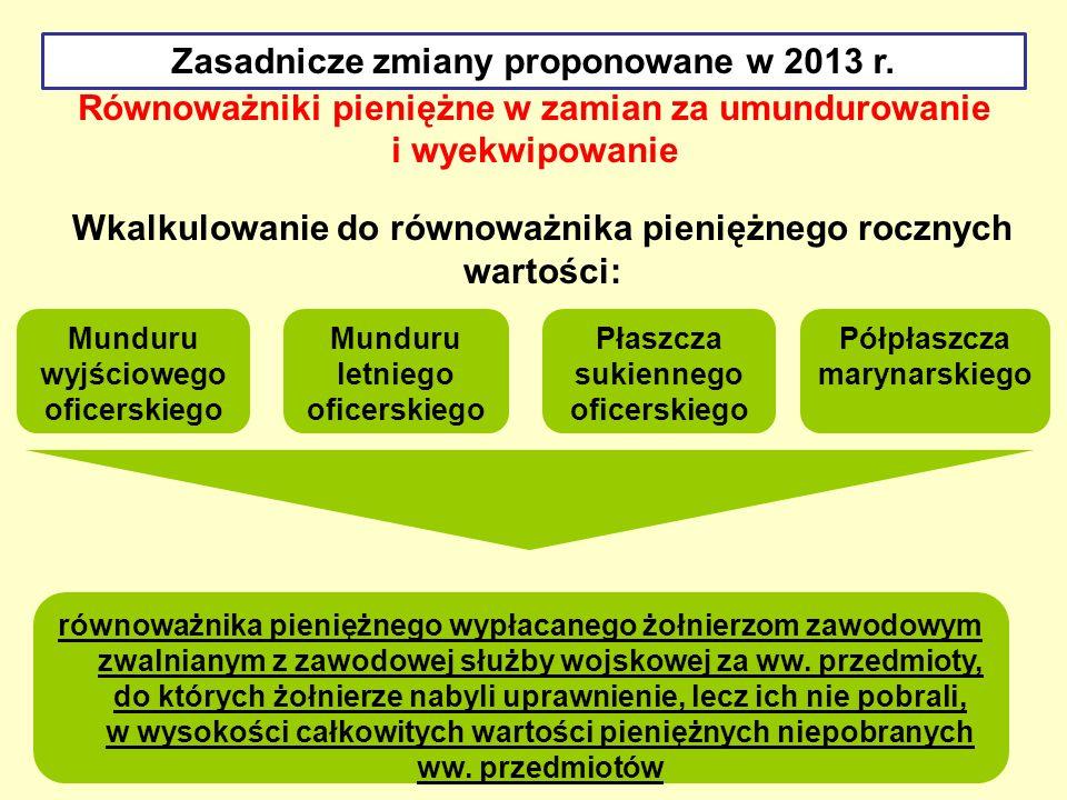 Równoważniki pieniężne w zamian za umundurowanie i wyekwipowanie Zasadnicze zmiany proponowane w 2013 r. Wkalkulowanie do równoważnika pieniężnego roc