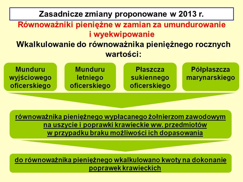 Równoważniki pieniężne w zamian za umundurowanie i wyekwipowanie Zasadnicze zmiany proponowane w 2013 r. równoważnika pieniężnego wypłacanego żołnierz
