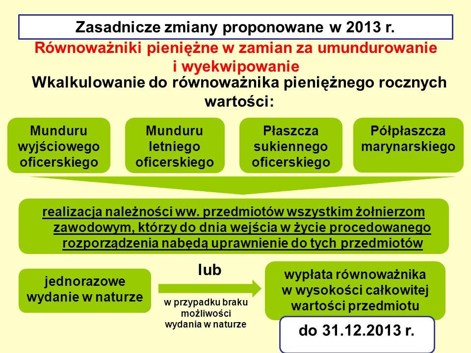 Równoważniki pieniężne w zamian za umundurowanie i wyekwipowanie Zasadnicze zmiany proponowane w 2013 r. realizacja należności ww. przedmiotów wszystk