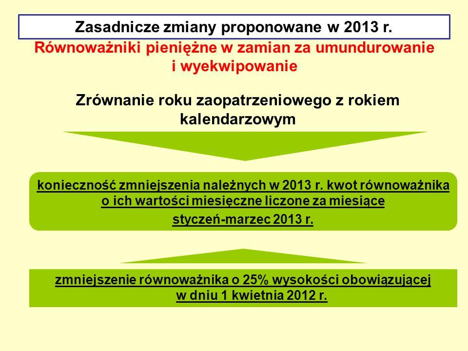 Równoważniki pieniężne w zamian za umundurowanie i wyekwipowanie Zasadnicze zmiany proponowane w 2013 r. Zrównanie roku zaopatrzeniowego z rokiem kale
