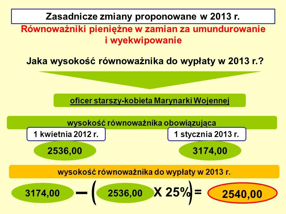 Równoważniki pieniężne w zamian za umundurowanie i wyekwipowanie Zasadnicze zmiany proponowane w 2013 r. Jaka wysokość równoważnika do wypłaty w 2013