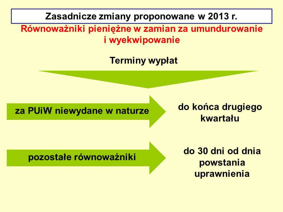 Równoważniki pieniężne w zamian za umundurowanie i wyekwipowanie Zasadnicze zmiany proponowane w 2013 r. Terminy wypłat za PUiW niewydane w naturze do