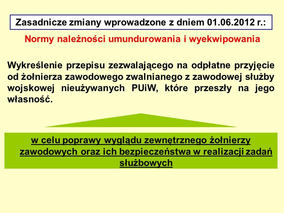 Normy należności umundurowania i wyekwipowania Zasadnicze zmiany wprowadzone z dniem 01.06.2012 r.: Wykreślenie przepisu zezwalającego na odpłatne prz