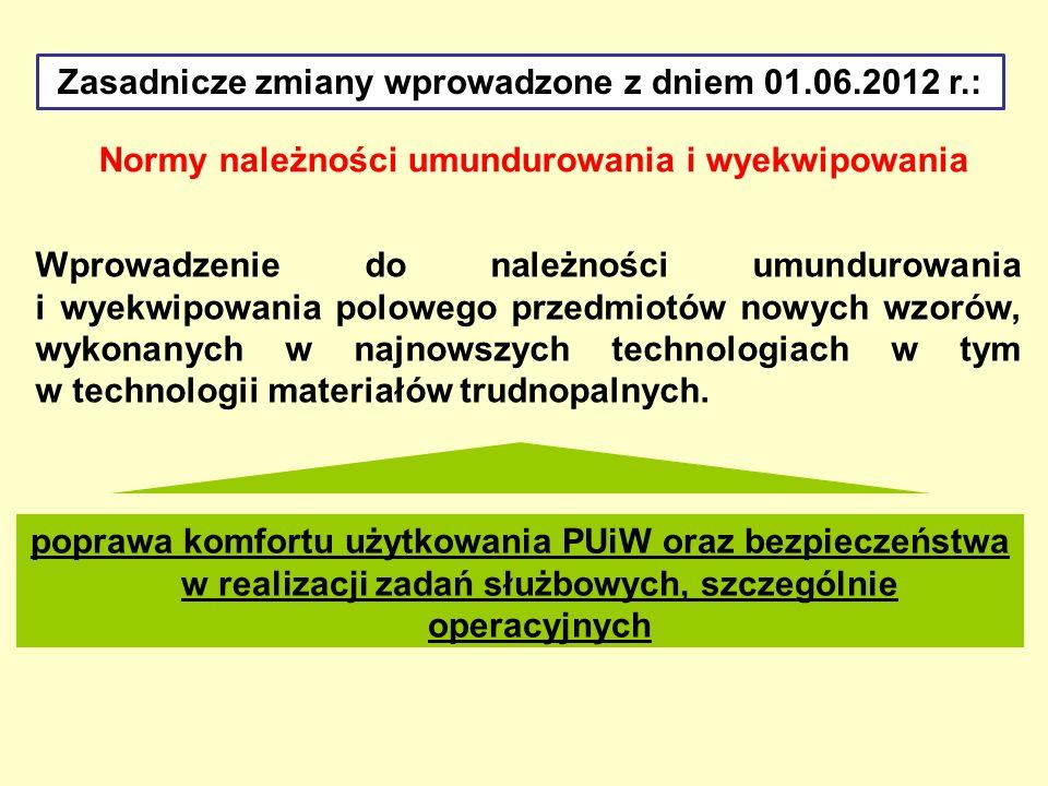 MUNDUR POLOWY, POLOWY LETNI, ĆWICZEBNY TROPIKALNY WZ. 2010