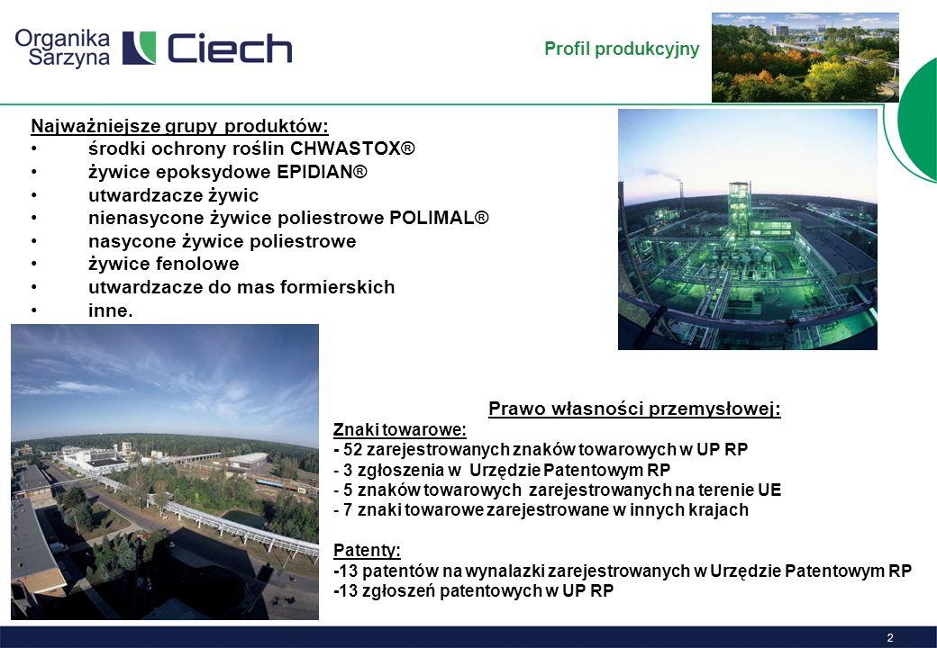 3 Zakłady Chemiczne Organika Sarzyna S.A.