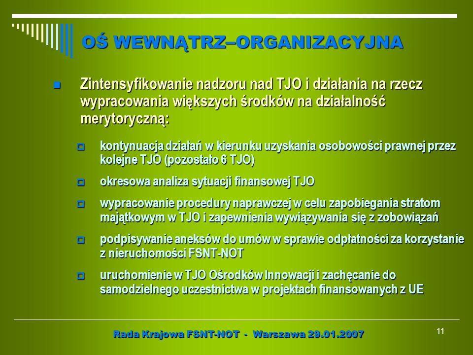 Rada Krajowa FSNT-NOT - Warszawa 29.01.2007 11 Zintensyfikowanie nadzoru nad TJO i działania na rzecz wypracowania większych środków na działalność me