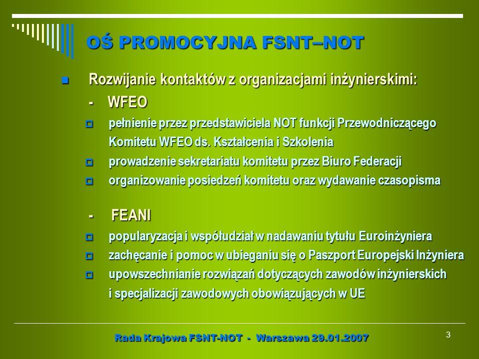 Rada Krajowa FSNT-NOT - Warszawa 29.01.2007 3 Rozwijanie kontaktów z organizacjami inżynierskimi: Rozwijanie kontaktów z organizacjami inżynierskimi: