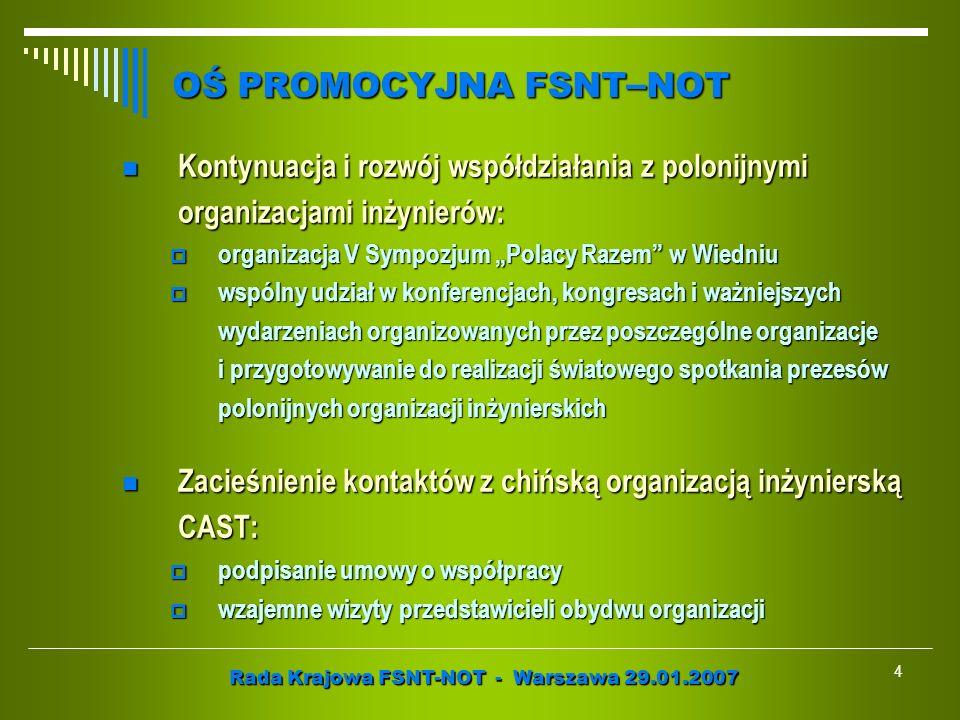 Rada Krajowa FSNT-NOT - Warszawa 29.01.2007 4 OŚ PROMOCYJNA FSNT–NOT Kontynuacja i rozwój współdziałania z polonijnymi Kontynuacja i rozwój współdział