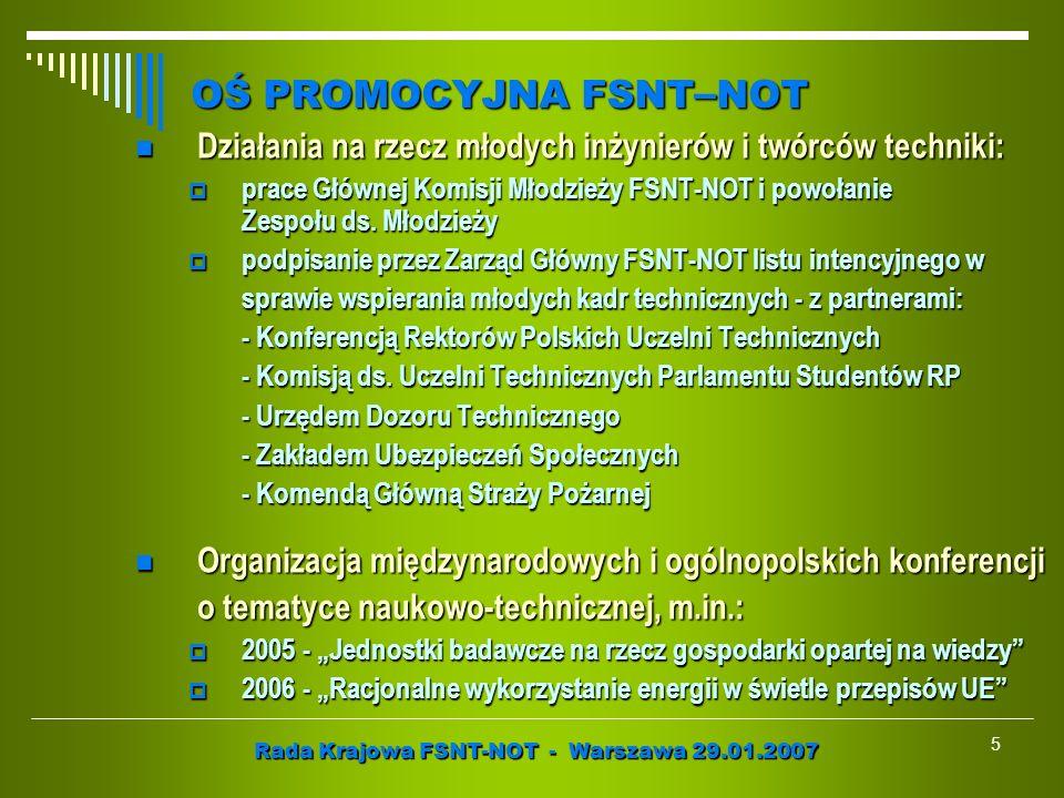 Rada Krajowa FSNT-NOT - Warszawa 29.01.2007 5 Działania na rzecz młodych inżynierów i twórców techniki: Działania na rzecz młodych inżynierów i twórcó