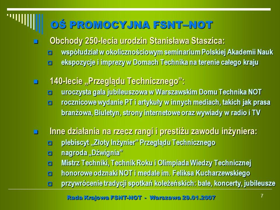Rada Krajowa FSNT-NOT - Warszawa 29.01.2007 7 Obchody 250-lecia urodzin Stanisława Staszica: Obchody 250-lecia urodzin Stanisława Staszica: współudzia