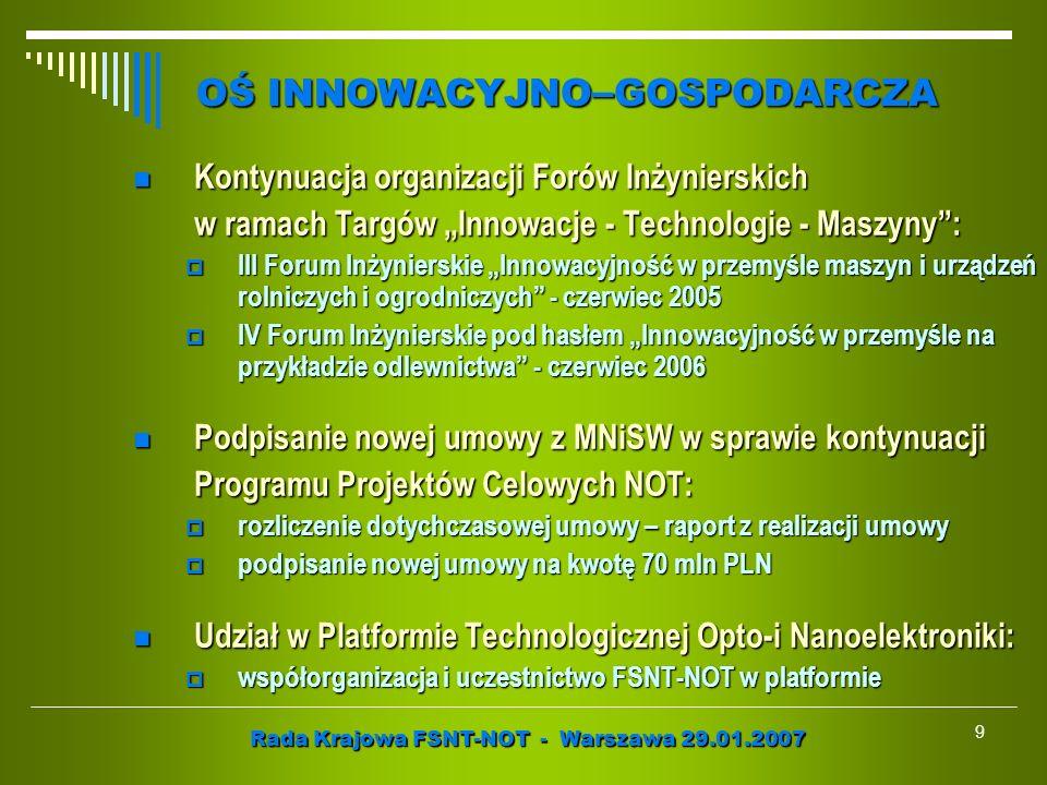 Rada Krajowa FSNT-NOT - Warszawa 29.01.2007 9 Kontynuacja organizacji Forów Inżynierskich Kontynuacja organizacji Forów Inżynierskich w ramach Targów
