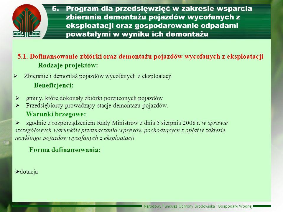 Narodowy Fundusz Ochrony Środowiska i Gospodarki Wodnej 5.Program dla przedsięwzięć w zakresie wsparcia zbierania demontażu pojazdów wycofanych z eksp