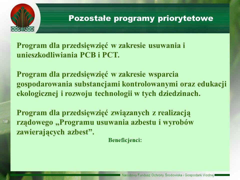 Narodowy Fundusz Ochrony Środowiska i Gospodarki Wodnej Pozostałe programy priorytetowe Program dla przedsięwzięć w zakresie usuwania i unieszkodliwia