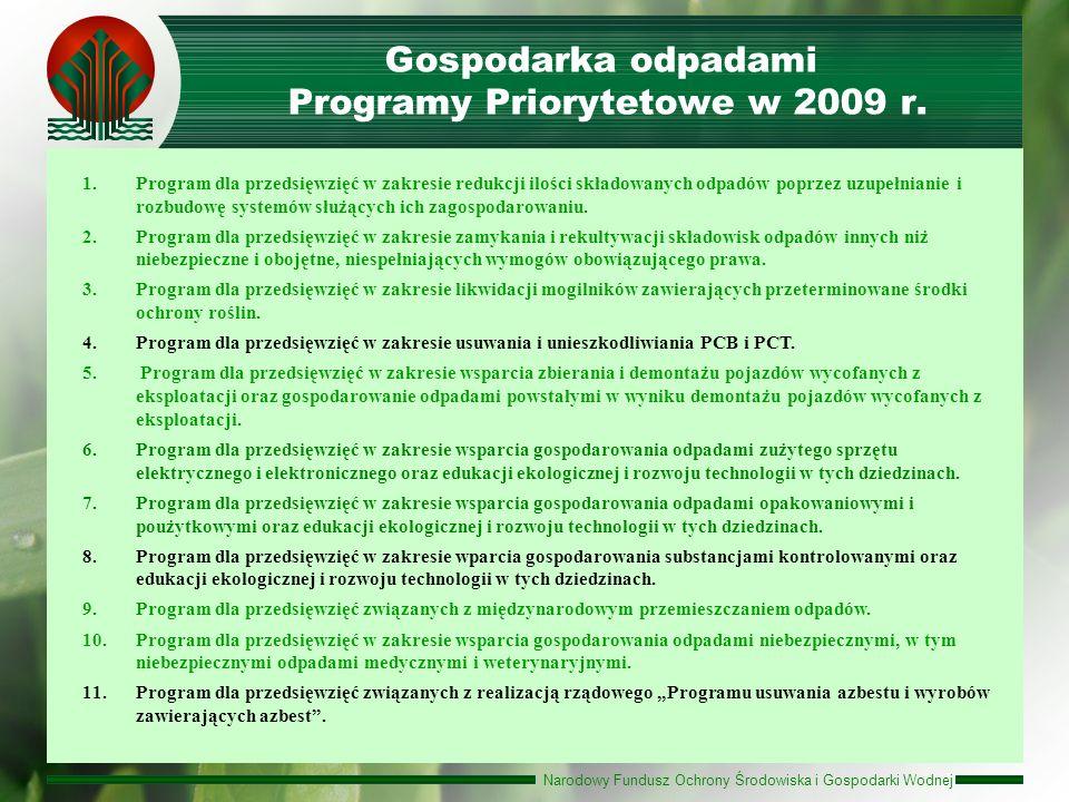 Narodowy Fundusz Ochrony Środowiska i Gospodarki Wodnej Gospodarka odpadami Programy Priorytetowe w 2009 r. 1.Program dla przedsięwzięć w zakresie red