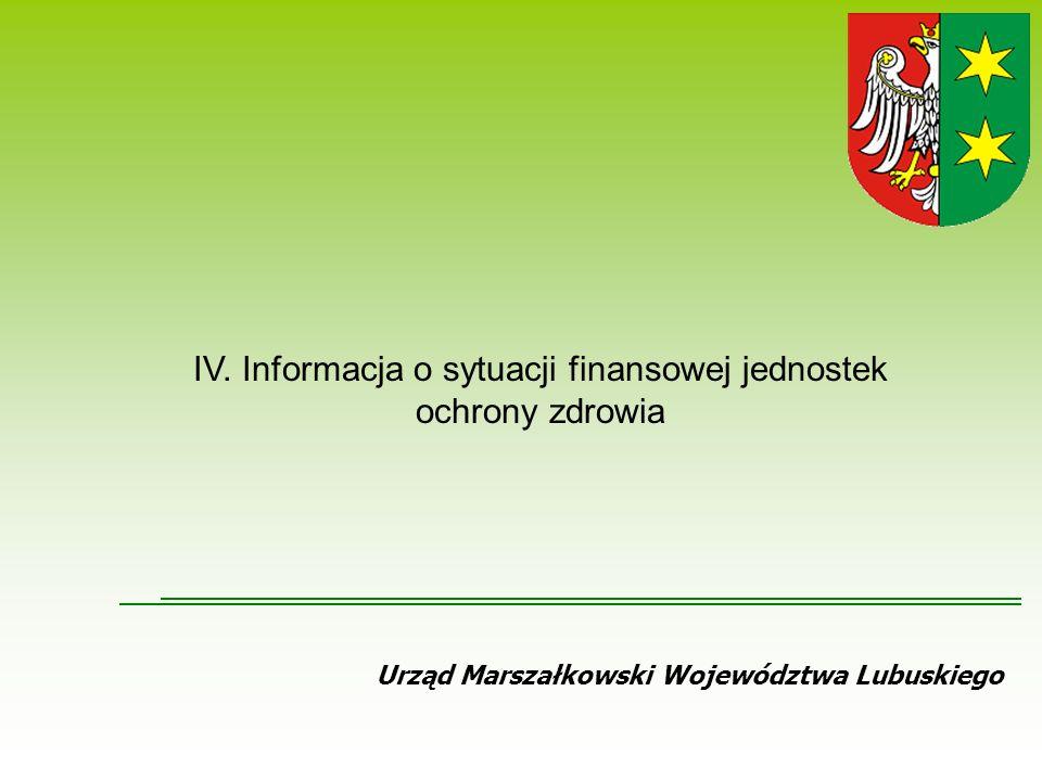 Urząd Marszałkowski Województwa Lubuskiego IV.