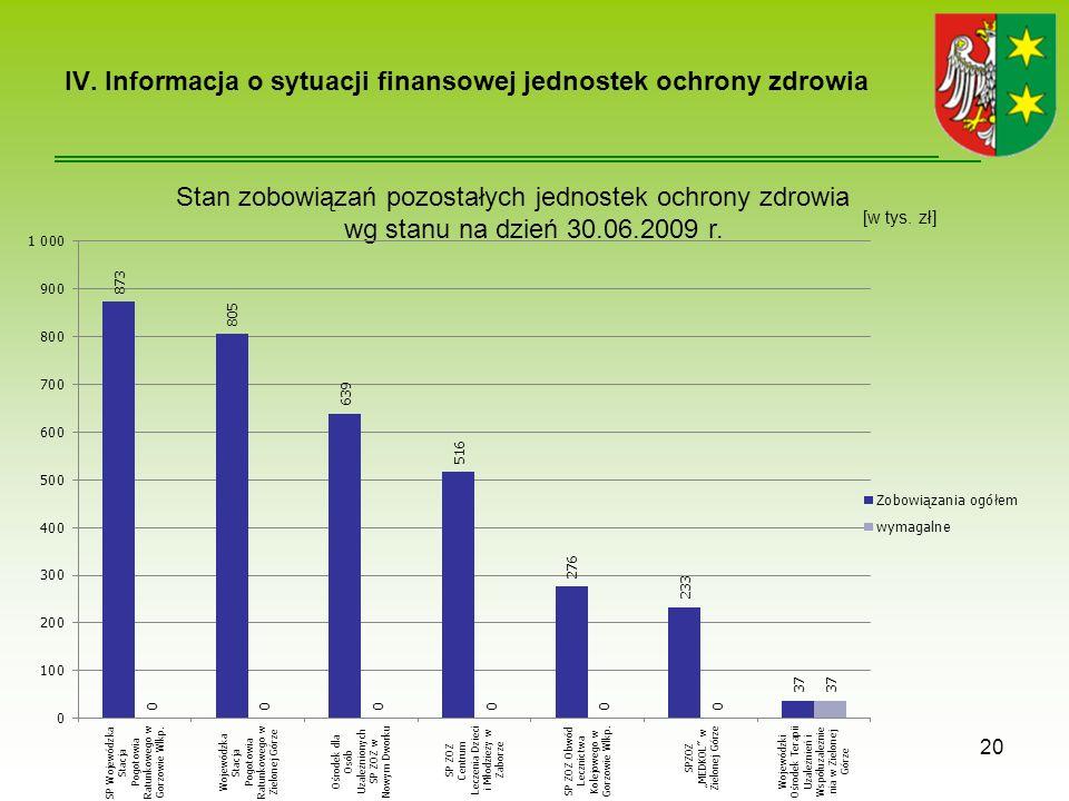 IV. Informacja o sytuacji finansowej jednostek ochrony zdrowia 20 Stan zobowiązań pozostałych jednostek ochrony zdrowia wg stanu na dzień 30.06.2009 r