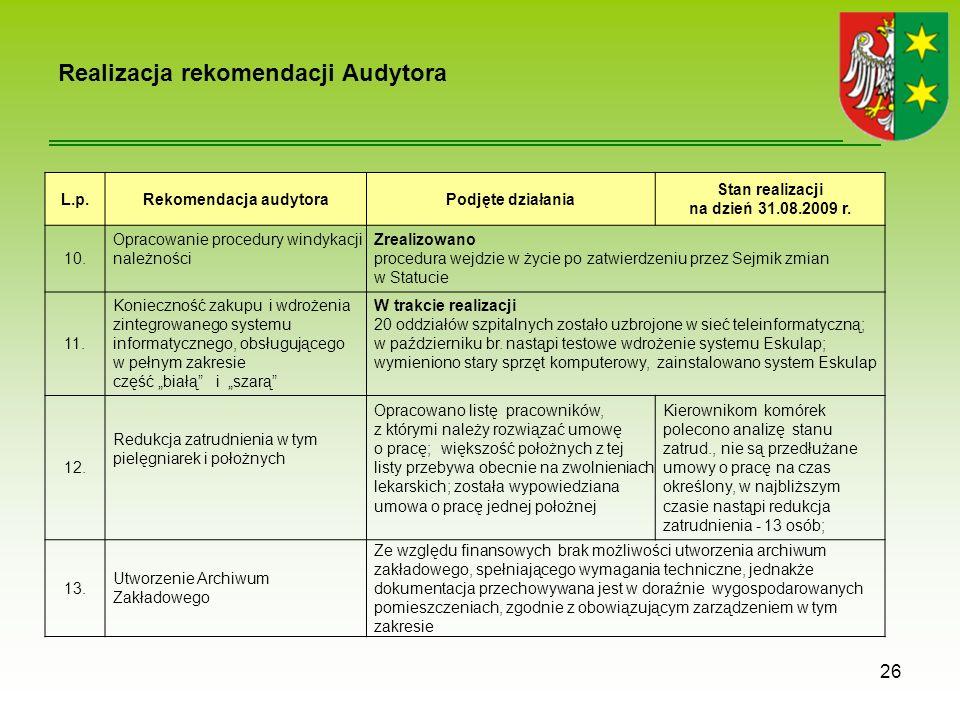 Realizacja rekomendacji Audytora 26 L.p.Rekomendacja audytoraPodjęte działania Stan realizacji na dzień 31.08.2009 r.