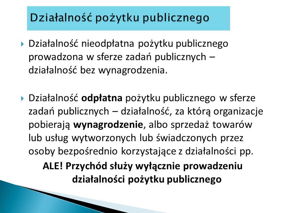 Działalność nieodpłatna pożytku publicznego prowadzona w sferze zadań publicznych – działalność bez wynagrodzenia. Działalność odpłatna pożytku public