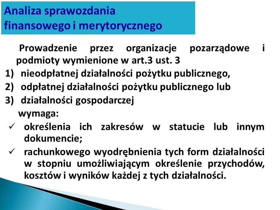 Prowadzenie przez organizacje pozarządowe i podmioty wymienione w art.3 ust. 3 1)nieodpłatnej działalności pożytku publicznego, 2)odpłatnej działalnoś