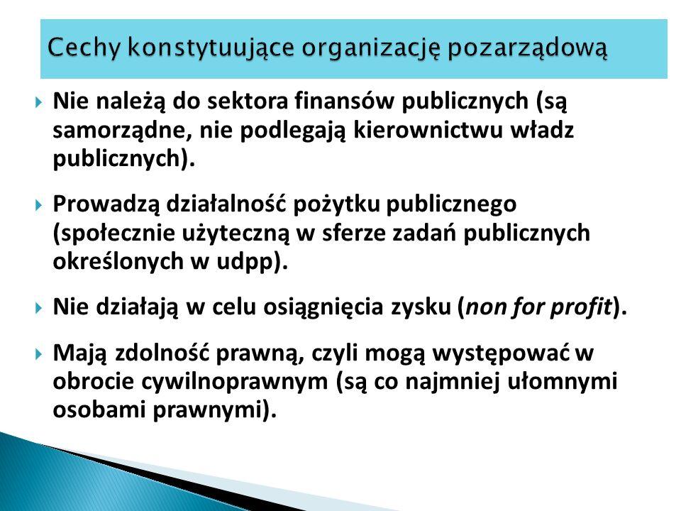 Nie należą do sektora finansów publicznych (są samorządne, nie podlegają kierownictwu władz publicznych). Prowadzą działalność pożytku publicznego (sp