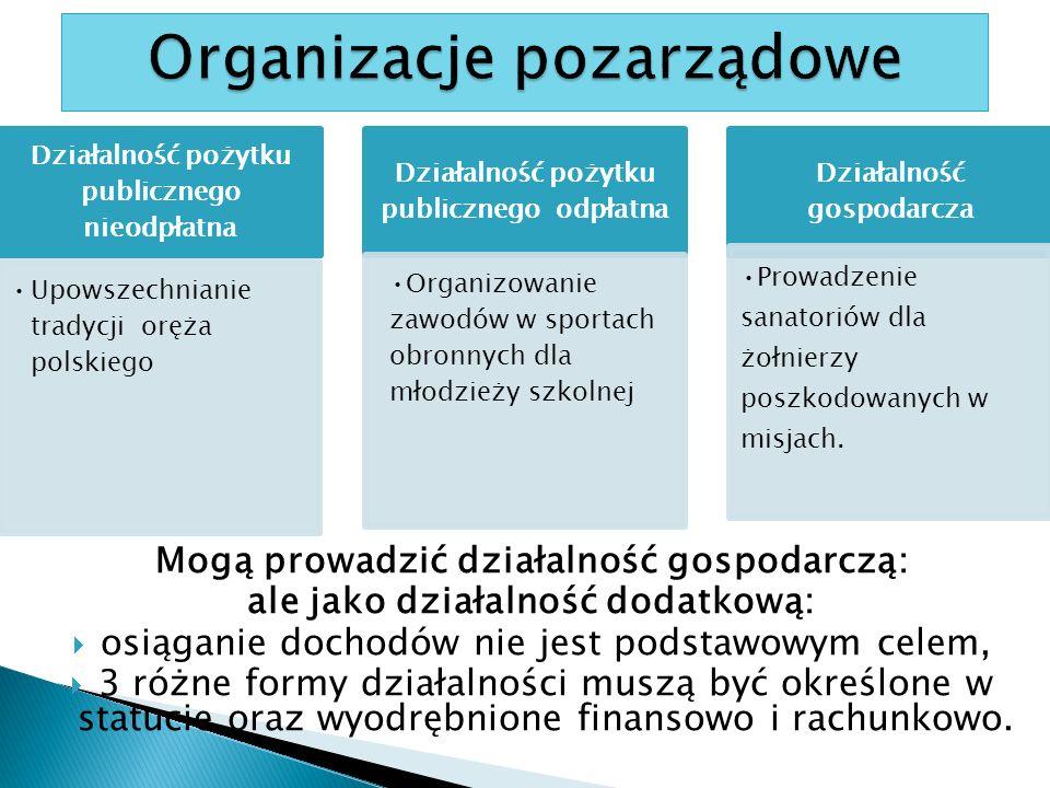 Mogą prowadzić działalność gospodarczą: ale jako działalność dodatkową: osiąganie dochodów nie jest podstawowym celem, 3 różne formy działalności musz
