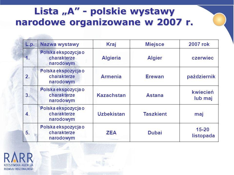 Lista A - polskie wystawy narodowe organizowane w 2007 r. L.p.Nazwa wystawyKrajMiejsce2007 rok 1. Polska ekspozycja o charakterze narodowym AlgieriaAl