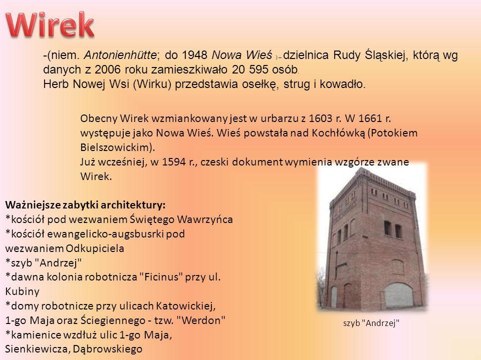 -(niem. Antonienhütte; do 1948 Nowa Wieś ) – dzielnica Rudy Śląskiej, którą wg danych z 2006 roku zamieszkiwało 20 595 osób. Herb Nowej Wsi (Wirku) pr