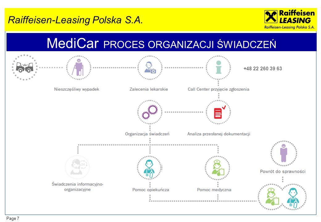 Raiffeisen-Leasing Polska S.A. Page 7 MediCar PROCES ORGANIZACJI ŚWIADCZEŃ +48 22 260 39 63