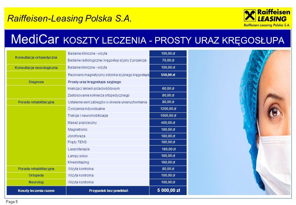 Raiffeisen-Leasing Polska S.A. Page 8 MediCar KOSZTY LECZENIA - PROSTY URAZ KRĘGOSŁUPA Konsultacja ortopedyczna Badanie kliniczne - wizyta100,00 zł Ba