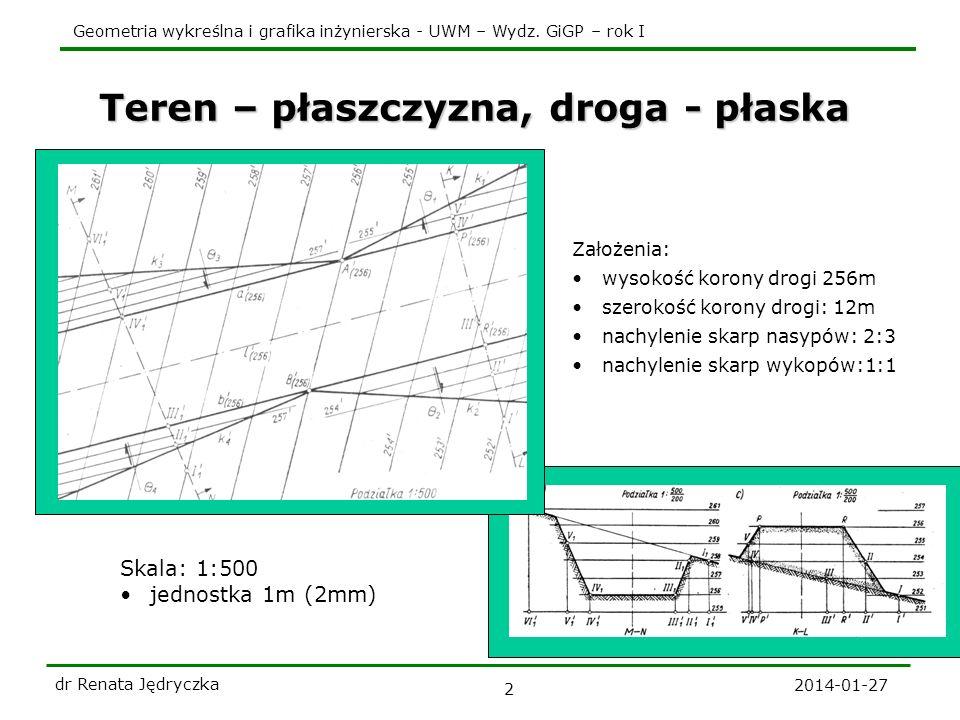 Geometria wykreślna i grafika inżynierska - UWM – Wydz. GiGP – rok I 2014-01-27 dr Renata Jędryczka 2 Teren – płaszczyzna, droga - płaska Założenia: w