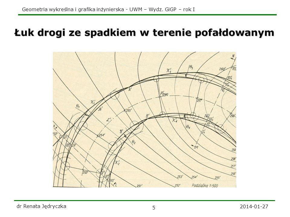 Geometria wykreślna i grafika inżynierska - UWM – Wydz. GiGP – rok I 2014-01-27 dr Renata Jędryczka 5 Łuk drogi ze spadkiem w terenie pofałdowanym