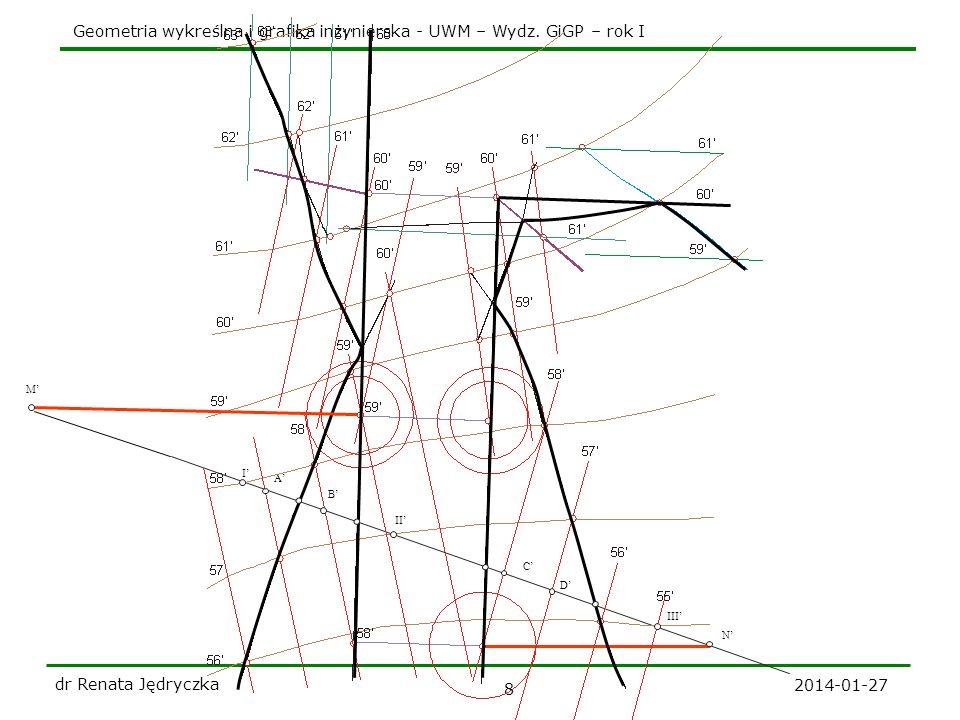 Geometria wykreślna i grafika inżynierska - UWM – Wydz. GiGP – rok I 2014-01-27 dr Renata Jędryczka 8 I II III A B D C M N