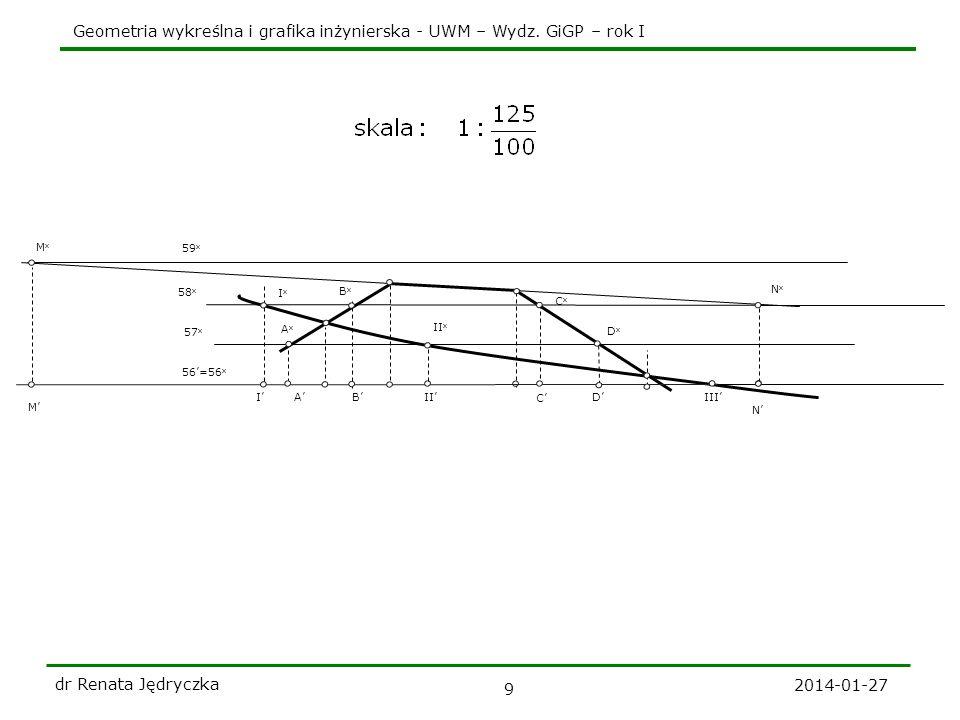 Geometria wykreślna i grafika inżynierska - UWM – Wydz. GiGP – rok I 2014-01-27 dr Renata Jędryczka 9 IIIIIIAB C D 56=56 x 58 x 57 x 59 x IxIx II x Ax