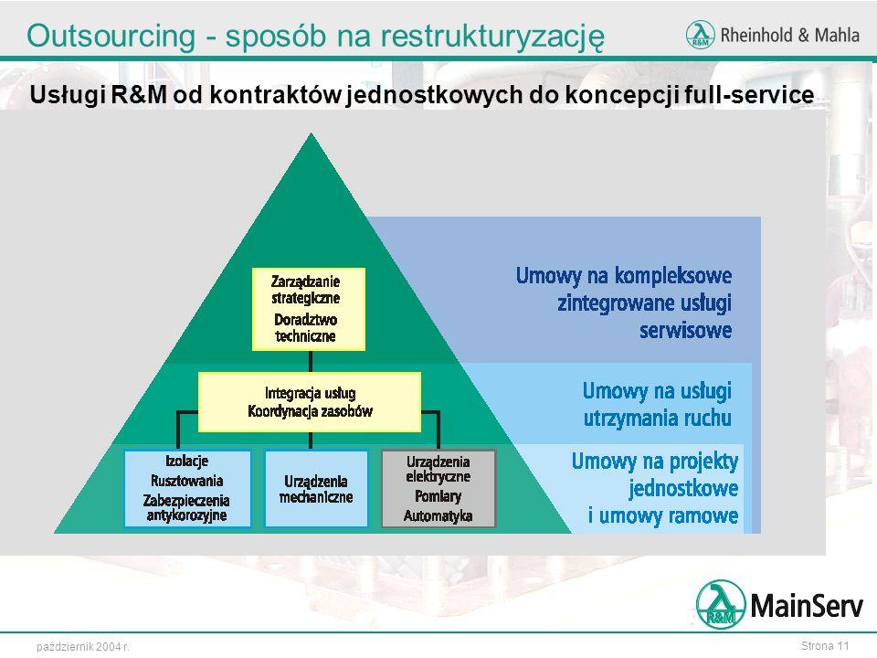 Strona 11 październik 2004 r. Outsourcing - sposób na restrukturyzację Usługi R&M od kontraktów jednostkowych do koncepcji full-service