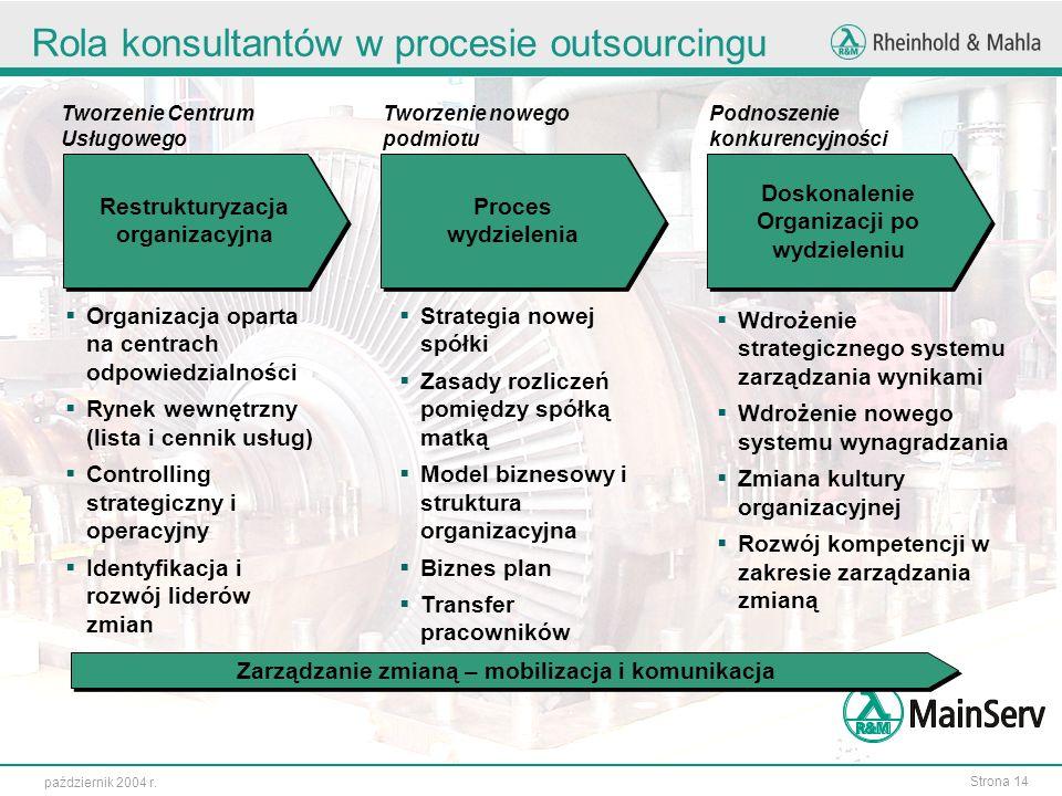 Strona 14 październik 2004 r. Rola konsultantów w procesie outsourcingu Restrukturyzacja organizacyjna Restrukturyzacja organizacyjna Proces wydzielen