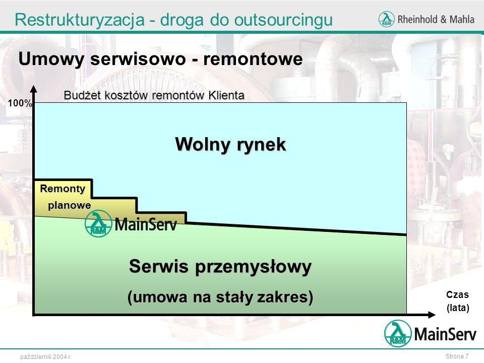Strona 7 październik 2004 r. Restrukturyzacja - droga do outsourcingu Czas (lata) Wolny rynek Serwis przemysłowy (umowa na stały zakres) Remonty plano