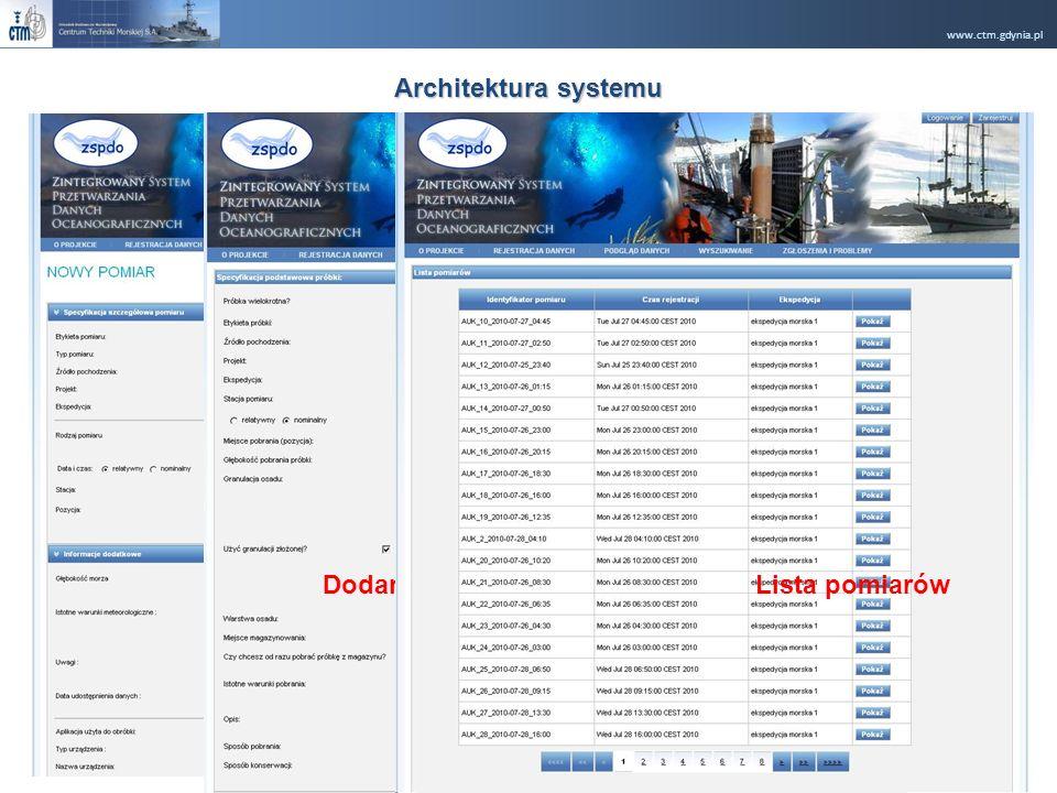 www.ctm.gdynia.pl Company Restricted Opracował: Ryszard Rugała 13 Przykłady portalu wewnętrznego Nowy pomiar Architektura systemu Dodanie próbki chemicznejLista pomiarów