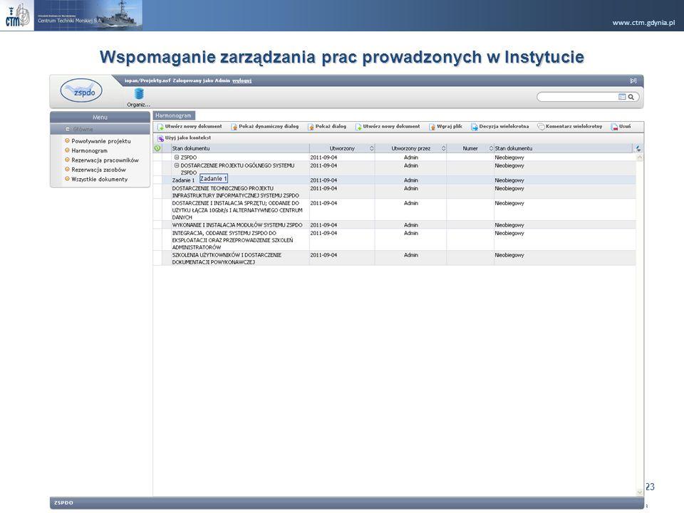 www.ctm.gdynia.pl Company Restricted Opracował: Ryszard Rugała 23 Wspomaganie zarządzania prac prowadzonych w Instytucie
