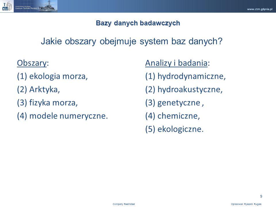www.ctm.gdynia.pl Company Restricted Opracował: Ryszard Rugała 9 Obszary: (1) ekologia morza, (2) Arktyka, (3) fizyka morza, (4) modele numeryczne.
