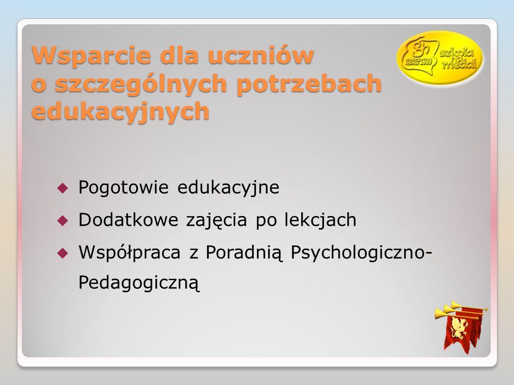 Wsparcie dla uczniów o szczególnych potrzebach edukacyjnych Pogotowie edukacyjne Dodatkowe zajęcia po lekcjach Współpraca z Poradnią Psychologiczno- Pedagogiczną