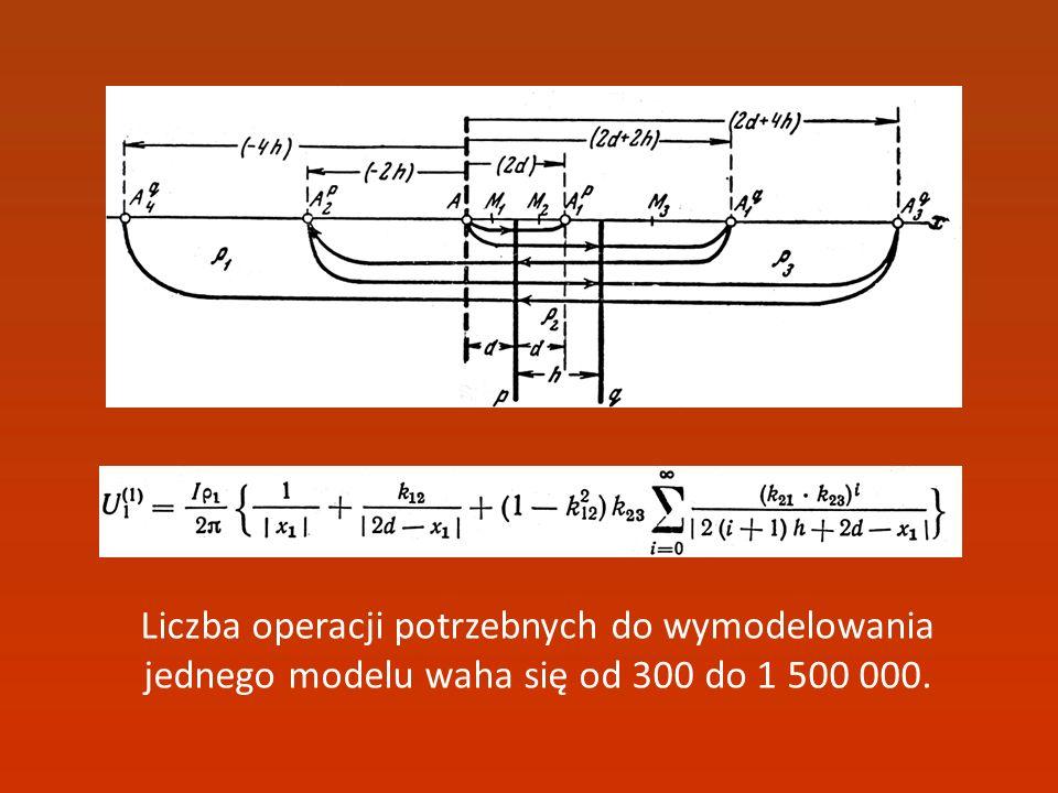 Liczba operacji potrzebnych do wymodelowania jednego modelu waha się od 300 do 1 500 000.
