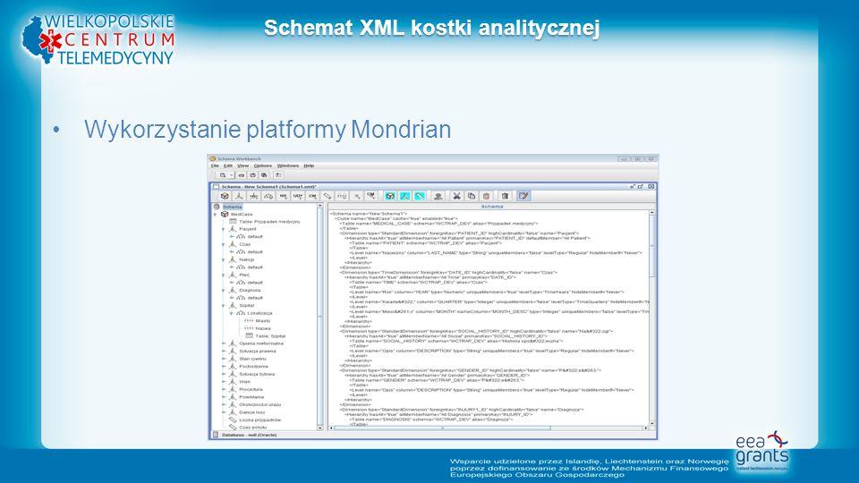 Schemat XML kostki analitycznej Wykorzystanie platformy MondrianWykorzystanie platformy Mondrian
