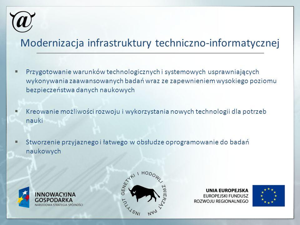 Modernizacja infrastruktury techniczno-informatycznej Przygotowanie warunków technologicznych i systemowych usprawniających wykonywania zaawansowanych