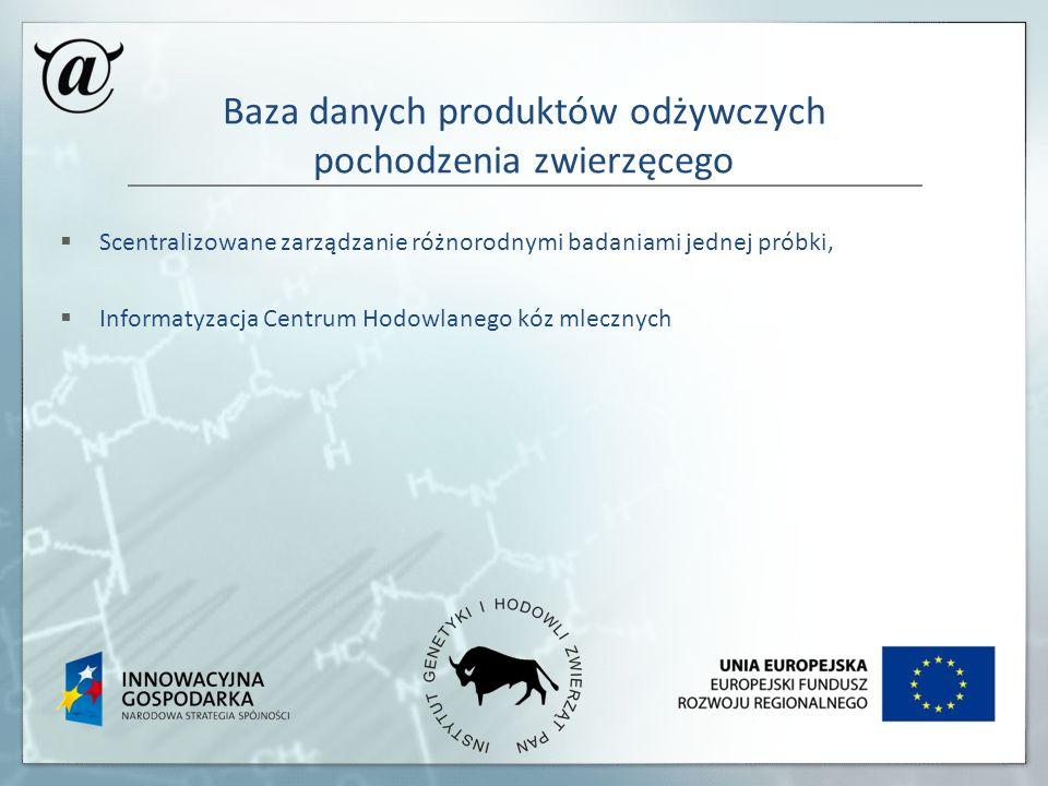 Baza danych produktów odżywczych pochodzenia zwierzęcego Scentralizowane zarządzanie różnorodnymi badaniami jednej próbki, Informatyzacja Centrum Hodo