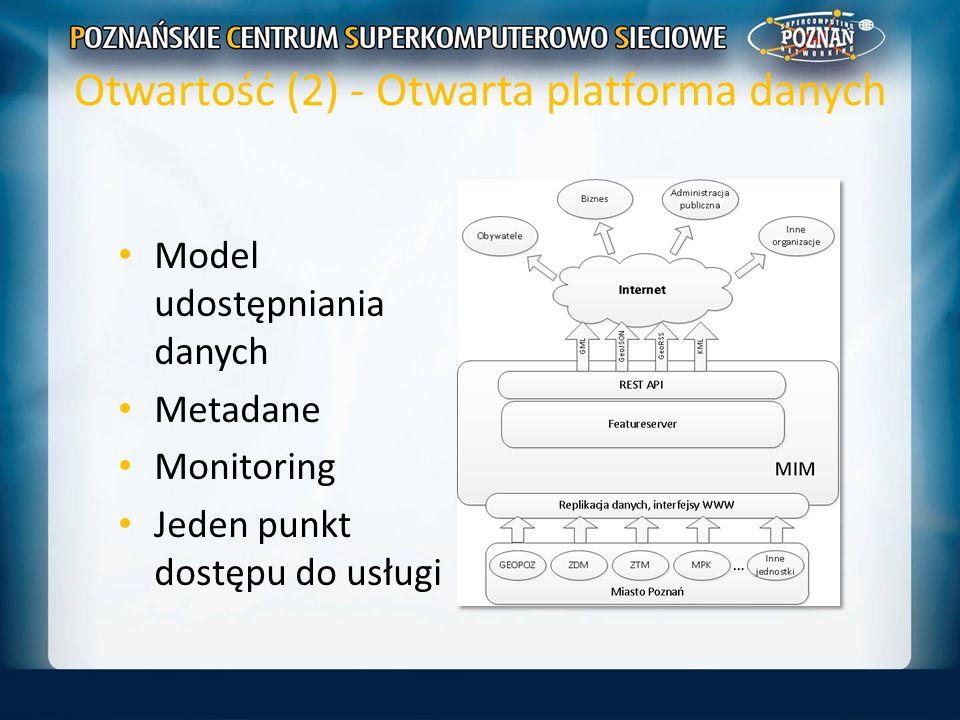 Otwartość (2) - Otwarta platforma danych Model udostępniania danych Metadane Monitoring Jeden punkt dostępu do usługi